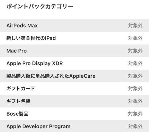 Appleポイントバック対象外